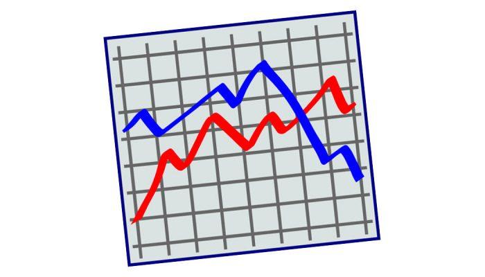 """Statista """"glänzt"""" mit Mathematik: Sonntagsfrage und Bedrohung durch Rechsextreme"""