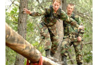 zwischendurch: Israel – Women in combat – Armeefrauen in Zahlen
