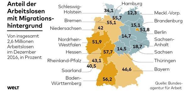 Anteil der Arbeitslosen mit Migrationshintergrund - Faktum Magazin